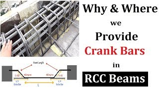 Why and where we provide crank bars in Beams