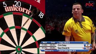Chisnall v Dobey - Final - 2019 Danish Darts Open