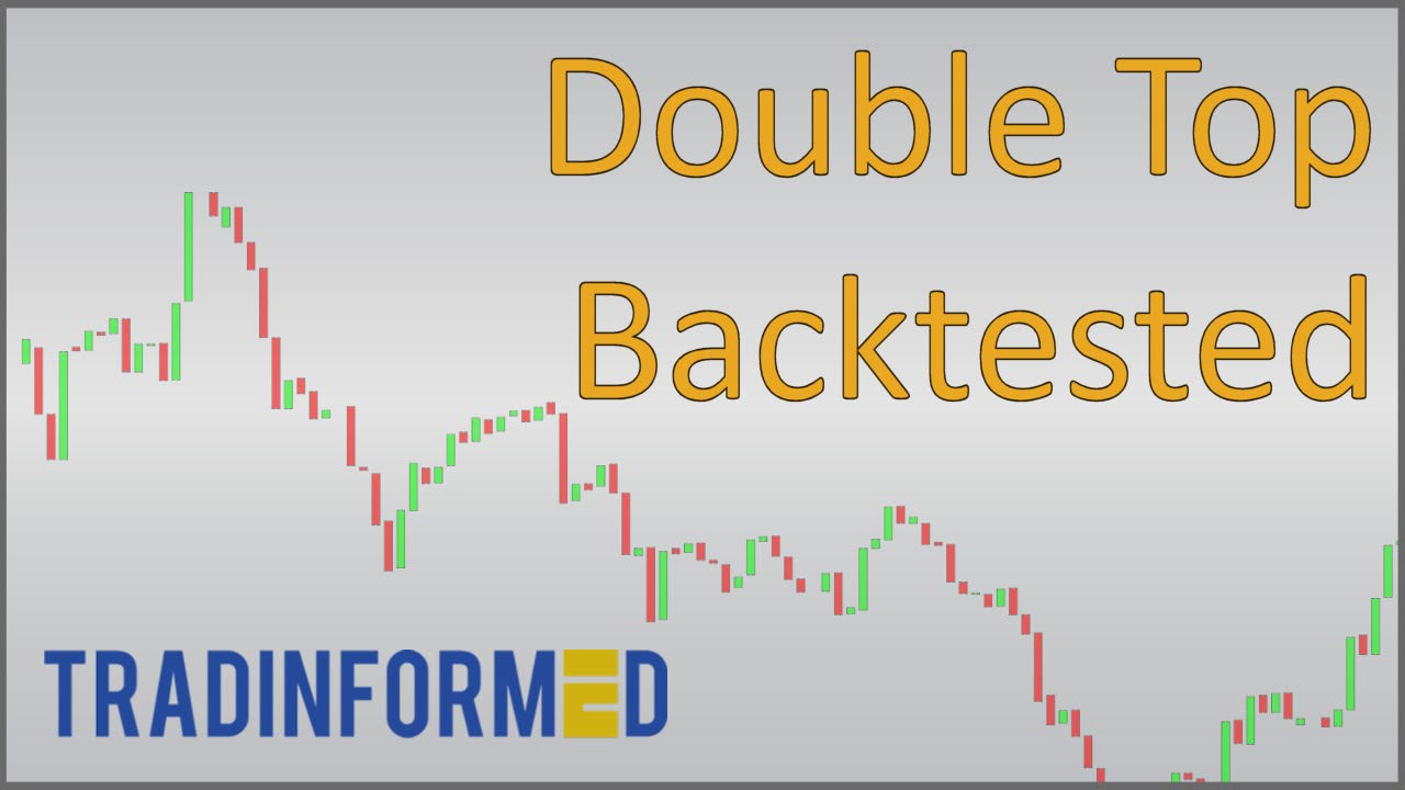 Backtest of a Double Top & Double Bottom Trading Strategy
