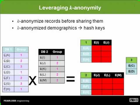A privacy preserving framework for integrating, storing and querying biological data