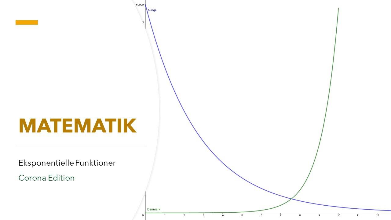 Matematik - Eksponentielle Funktioner - Corona Edition - Hvorfor skal flere smittes?