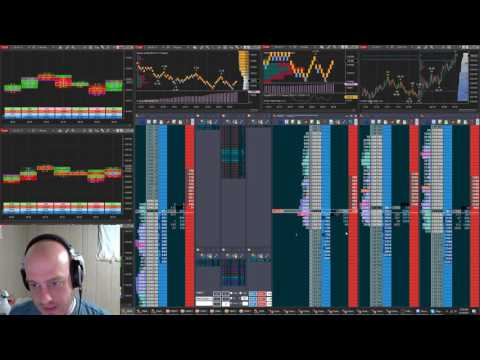 Trading ZB 30 Year Bond 2017 04 19