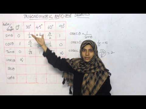 Easiest way to remember trigonometric ratio and degrees table