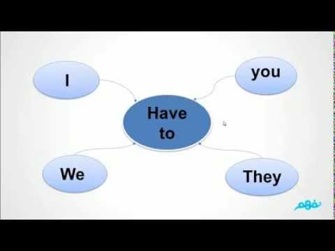 Have To Has To اللغة الإنجليزية للصف الثالث الإعدادي الترم الثاني المنهج المصري نفهم Youtube