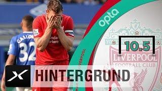 FC Liverpool mit schlechtester Trefferquote | Fünf Fakten vor dem 13. Spieltag | Premier League