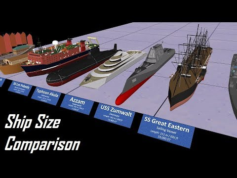 Ship Size Comparison 3d