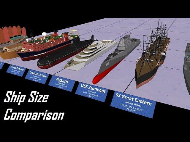 Ship Size Comparison 3d Youtube,Cheap King Size Bedroom Sets