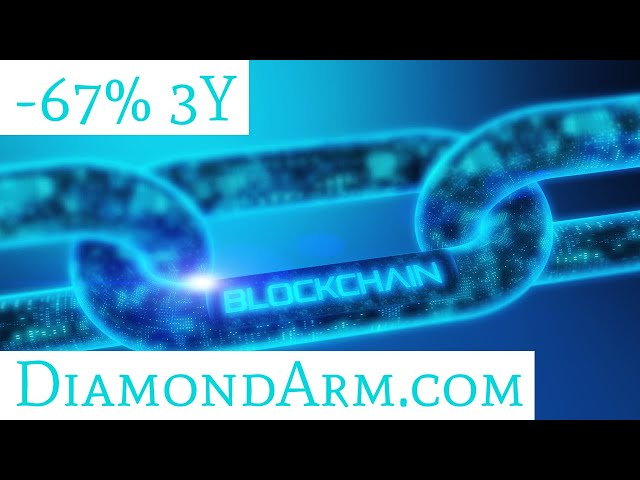 Bytom/US Dollar | Long-term Horizontal Support | ($BTM/USD)