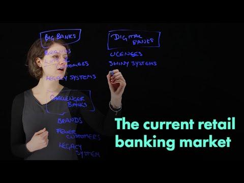 The current retail bankingmarket | UK retail banking ft. Sarah Kocianski