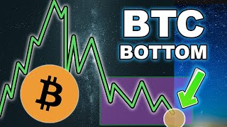 BITCOIN BOTTOM Is Within Range - BTC Analysis