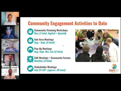 South San Francisco CAC Community Forum – Regional and Local Economic Trends