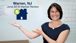 Weiniger Group: Market Update June 2018, Warren TWP