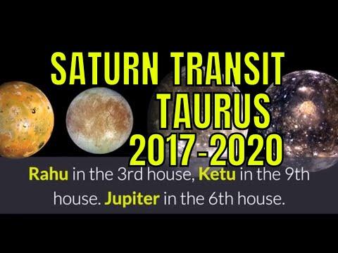 SATURN (SHANI) TRANSIT 2017- 2020 IN SAGITTARIUS, EFFECTS FOR TAURUS  (VRISHABHA RASHI) MOON SIGN