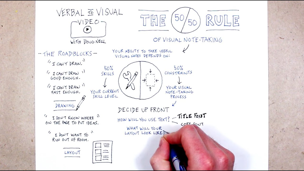 The 50/50 Rule Of Visual Note-Taking