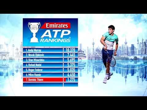 Emirates ATP Rankings Update 29 May 2017