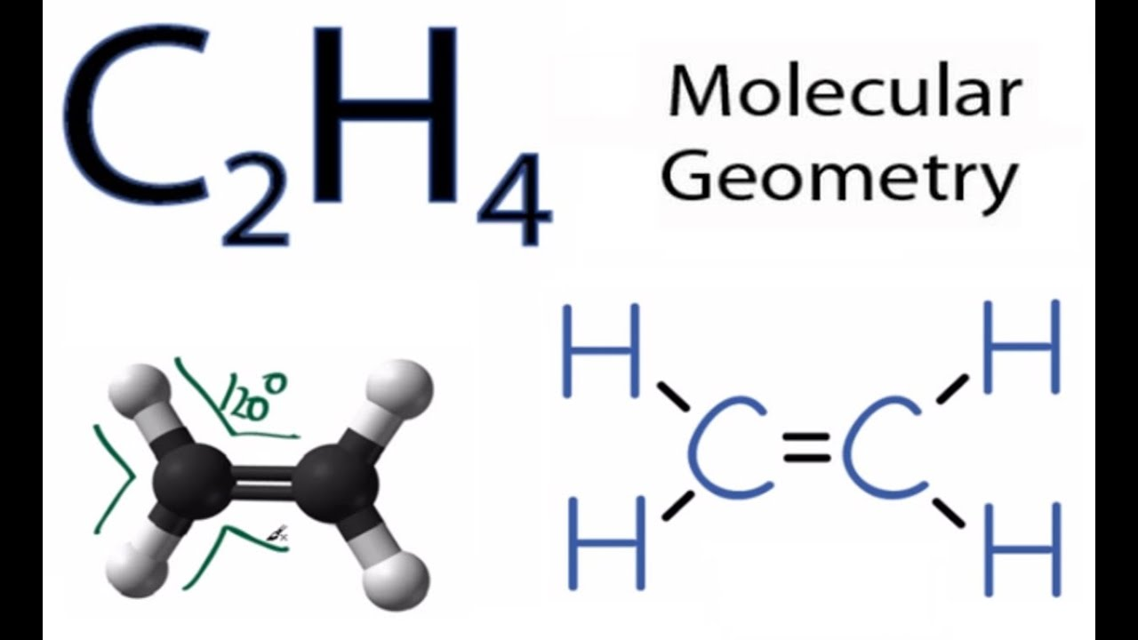 medium resolution of c2h4 molecular geometry shape and bond angles