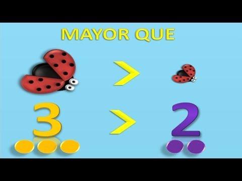 Mayor Que, Menor Que, Igual Que, Matemáticas Para Niños (Video Infantil)