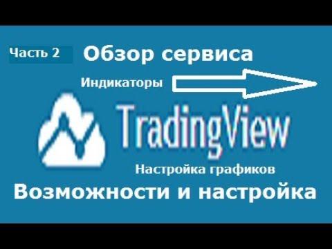 TradingView.com - настройка графиков и индикаторов