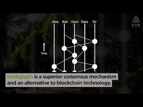 Alternative Blockchain Solutions - Hashgraph