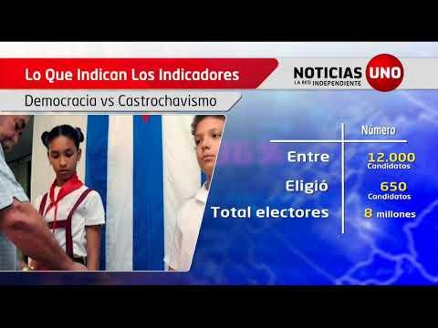Indicadores: Elecciones en Cuba