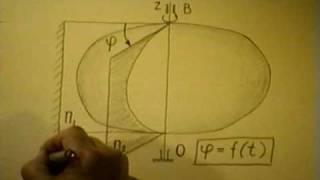 §2.2. Вращение твердого тела вокруг неподвижной оси.