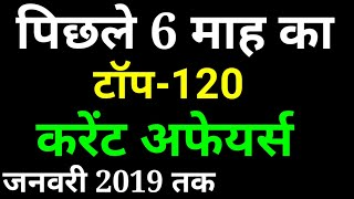 Last 6 Month Current Affairs in Hindi, अगस्त 2018 से जनवरी 2019 तक, Top-120 Current Affairs