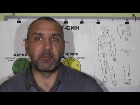 Симптомы простатита и первые признаки у мужчин при острой