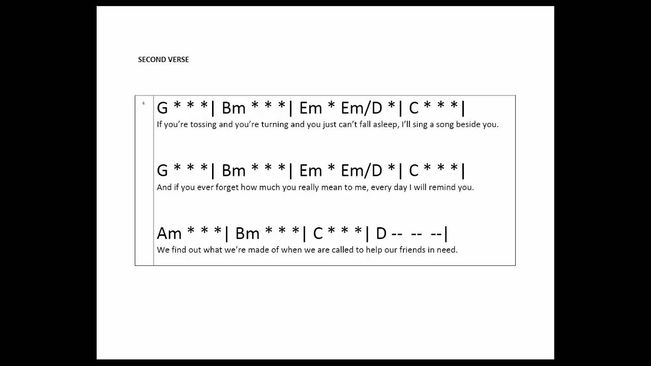 Count On Me Bruno Mars Chord Chart Guitar And Lyrics Youtube