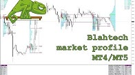 Market Stalkers Youtube
