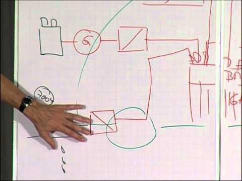 Was ist ein Elektroauto und wie funktioniert es! (Teil 1) - YouTube