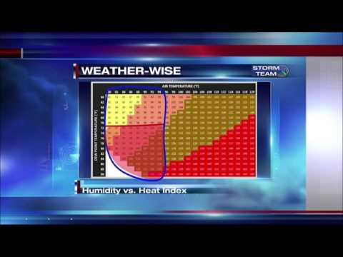 Make use of the Heat Index Chart for warm Weather Exercise