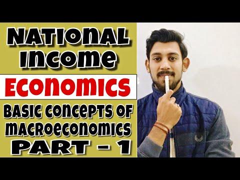 Basic concepts of macroeconomics | Economics |  class 12