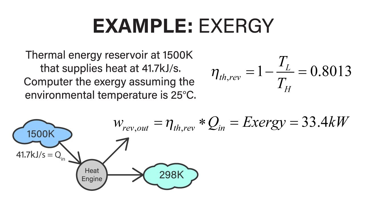 mechanical engineering thermodynamics lec 11 pt 3 of 5 example mechanical engineering thermodynamics lec 11 pt 3 of 5 example problem exergy