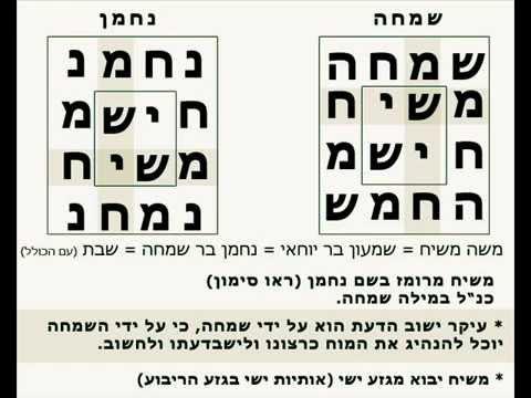 אל תירא ישראל   יש רבי נחמן בעולם   כי הרבי זה רבנו