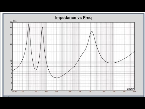 Everything you need to know about speaker impedance