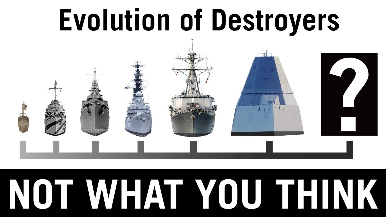 Evolution of US Navy's Destroyers - A Complete Guide