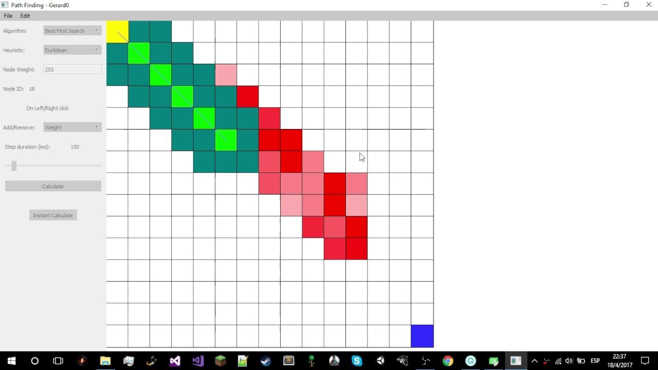 Pathfinding Algorithms C++ Qt & SFML (A* Dijkstra, BestFS, BFS, DFS) by  Bugged Gamer
