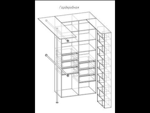 гардеробные комнаты расположение по комнате