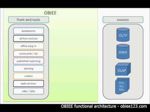 OBIEE functional architecture