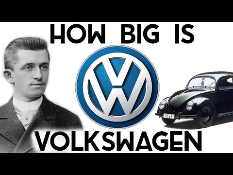 How BIG is Volkswagen? (They own Lamborghini, Bentley, Bugat