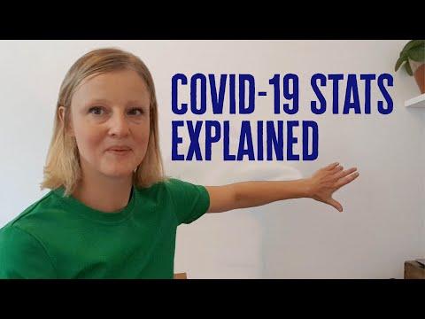 Coronavirus Deaths And Diabetes Statistics Explained | Diabetes UK