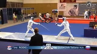 Novi Sad European Championships 2018 Day06 T16 WE SRB vs RUS