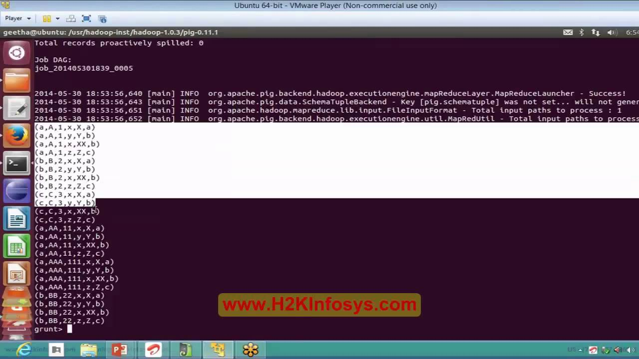 Hadoop Tutorial HDFS, HIVE, PIG Online Training What is PIG and HIVE