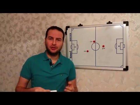 مراكز اللاعبين و مسمياتهم في أرض الملعب - الجزء الثاني (الوسط والهجوم)
