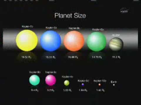 Kepler-11: Planet Size - YouTube