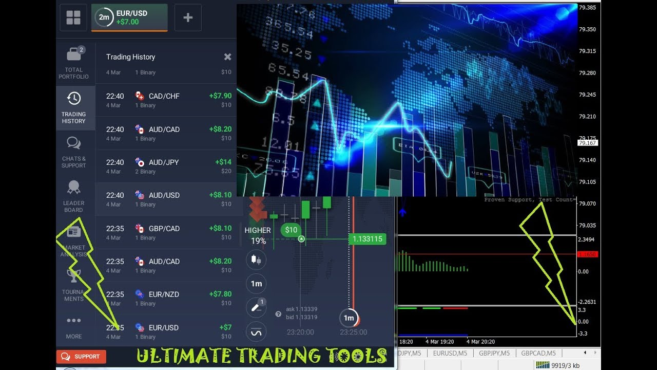 Binary Options Signals Indicator Free, Free Binary Options Indicator