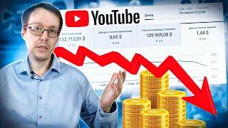 Сколько платит YouTube за 1000 просмотров в 2021 году