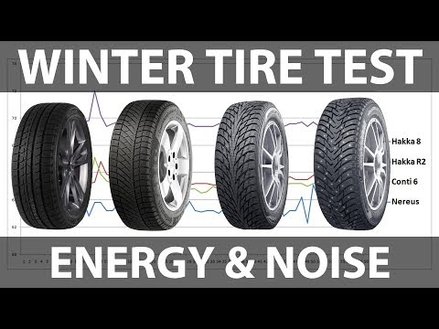 Winter tire test - energy and noise