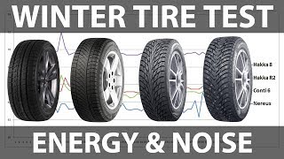 Winter tire test - energy and noise thumbnail
