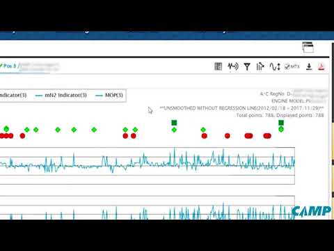 CAMP Engine Health Monitoring Overview